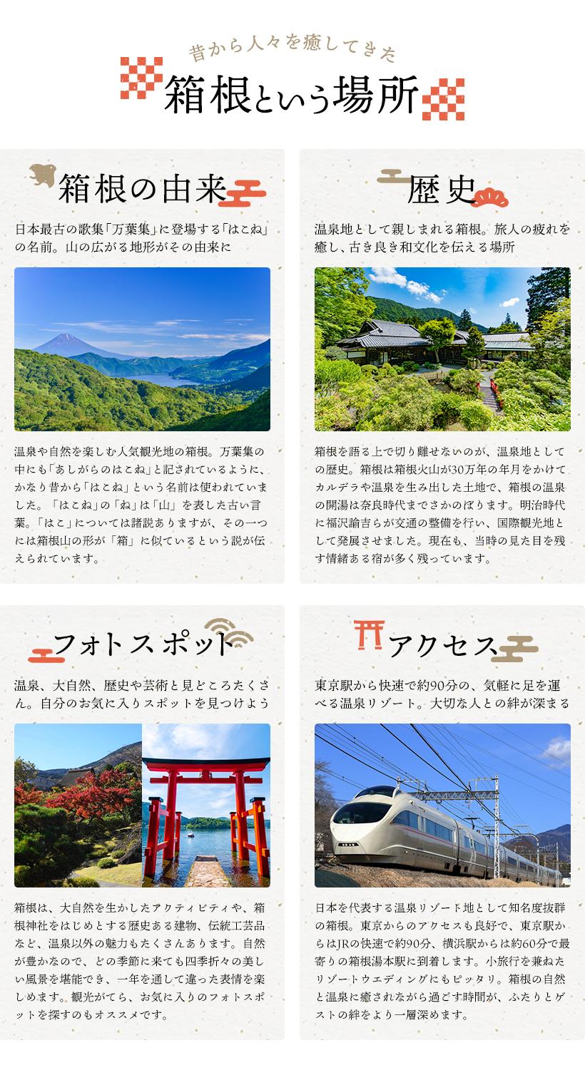 箱根という場所のご紹介